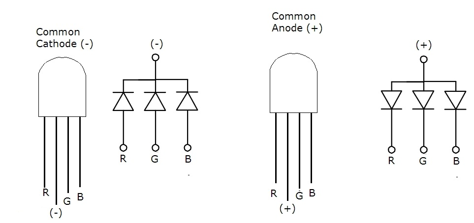 Arduino Digital Inputs & Outputs Revisited - RGB LED example